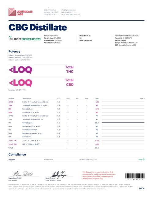 CBG Distillate CoA